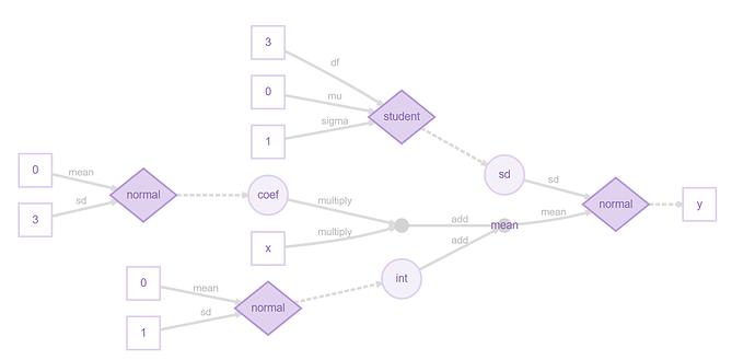 greta_testing_setup_with_Iris_LinRegr_Model