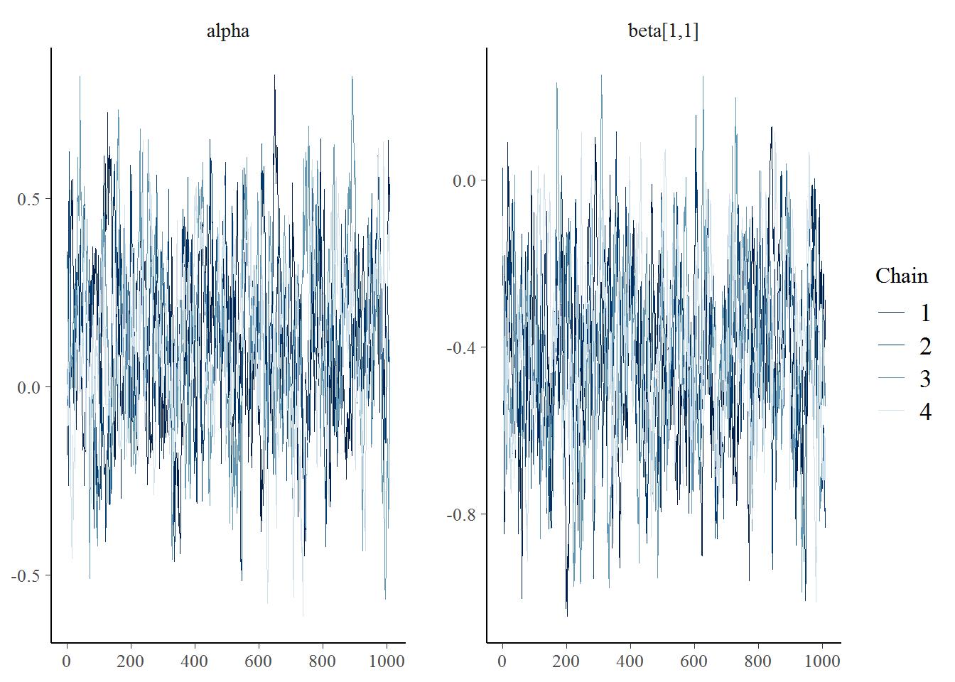 plot_samples-1